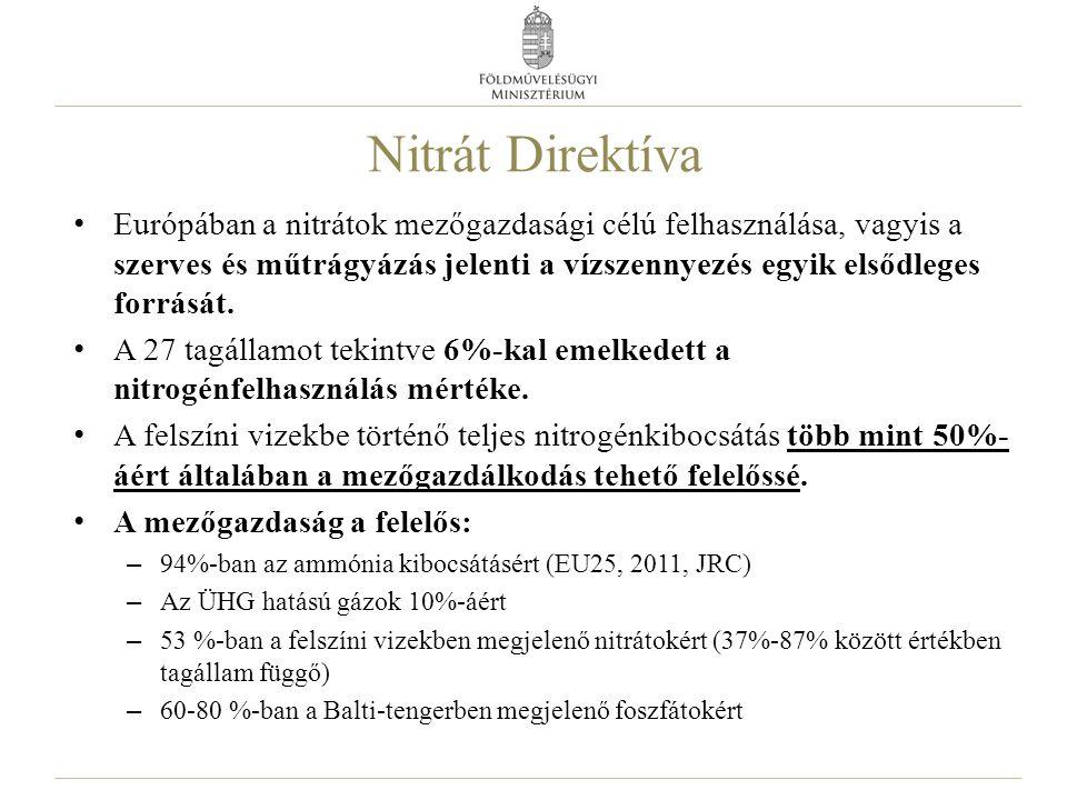 Nitrát Direktíva Európában a nitrátok mezőgazdasági célú felhasználása, vagyis a szerves és műtrágyázás jelenti a vízszennyezés egyik elsődleges forrá