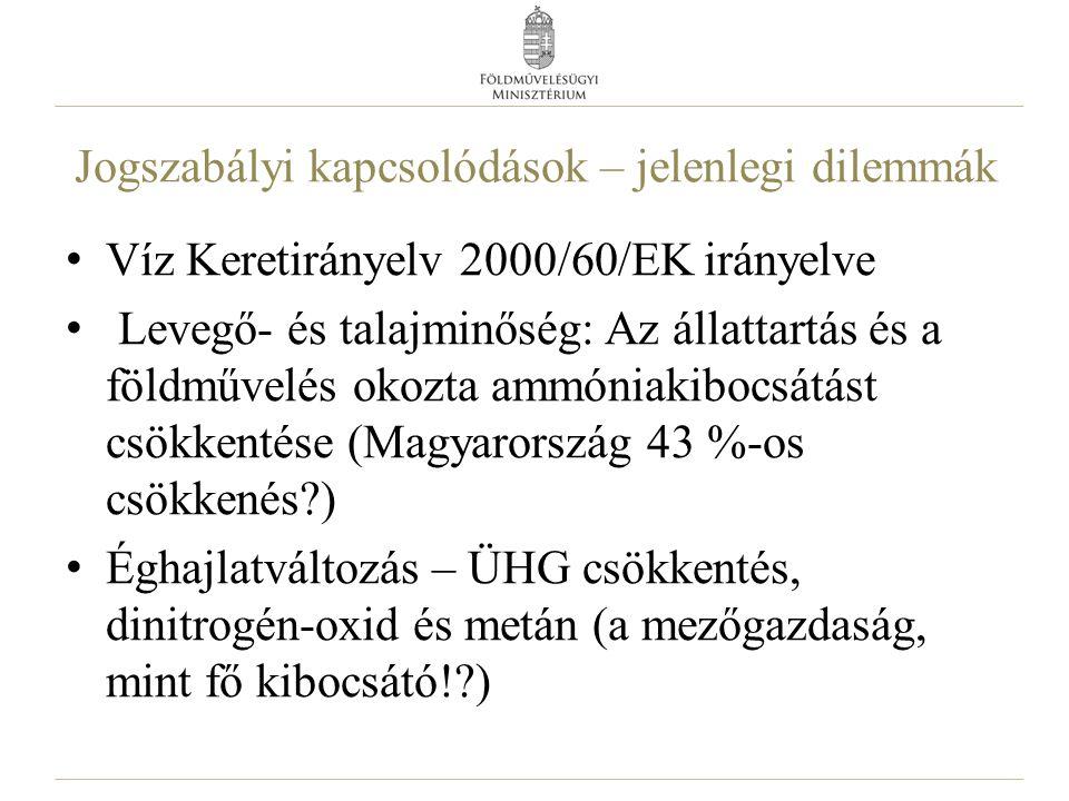 Jogszabályi kapcsolódások – jelenlegi dilemmák Víz Keretirányelv 2000/60/EK irányelve Levegő- és talajminőség: Az állattartás és a földművelés okozta