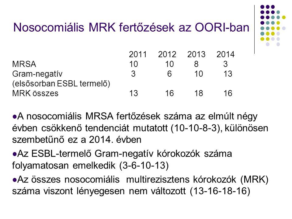 Nosocomiális MRK fertőzések az OORI-ban 2011201220132014 MRSA 10 10 8 3 Gram-negatív 3 6 10 13 (elsősorban ESBL termelő) MRK összes13 16 18 16 A nosoc