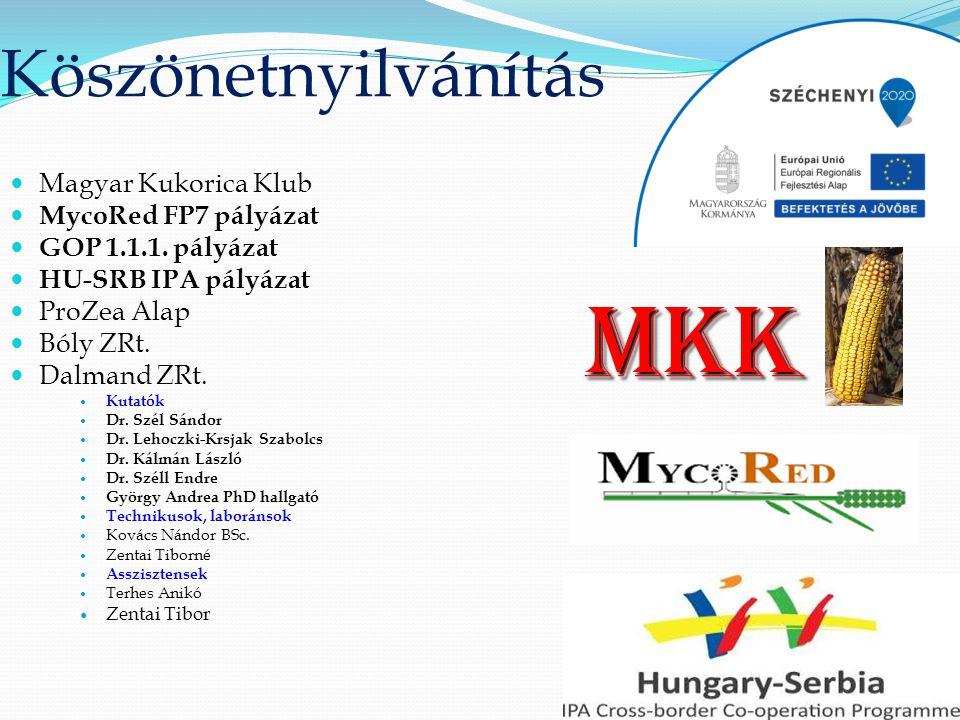 Köszönetnyilvánítás Magyar Kukorica Klub MycoRed FP7 pályázat GOP 1.1.1.