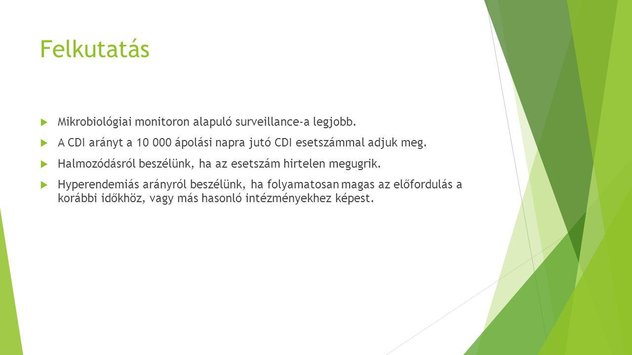 Felkutatás  Mikrobiológiai monitoron alapuló surveillance-a legjobb.  A CDI arányt a 10 000 ápolási napra jutó CDI esetszámmal adjuk meg.  Halmozód