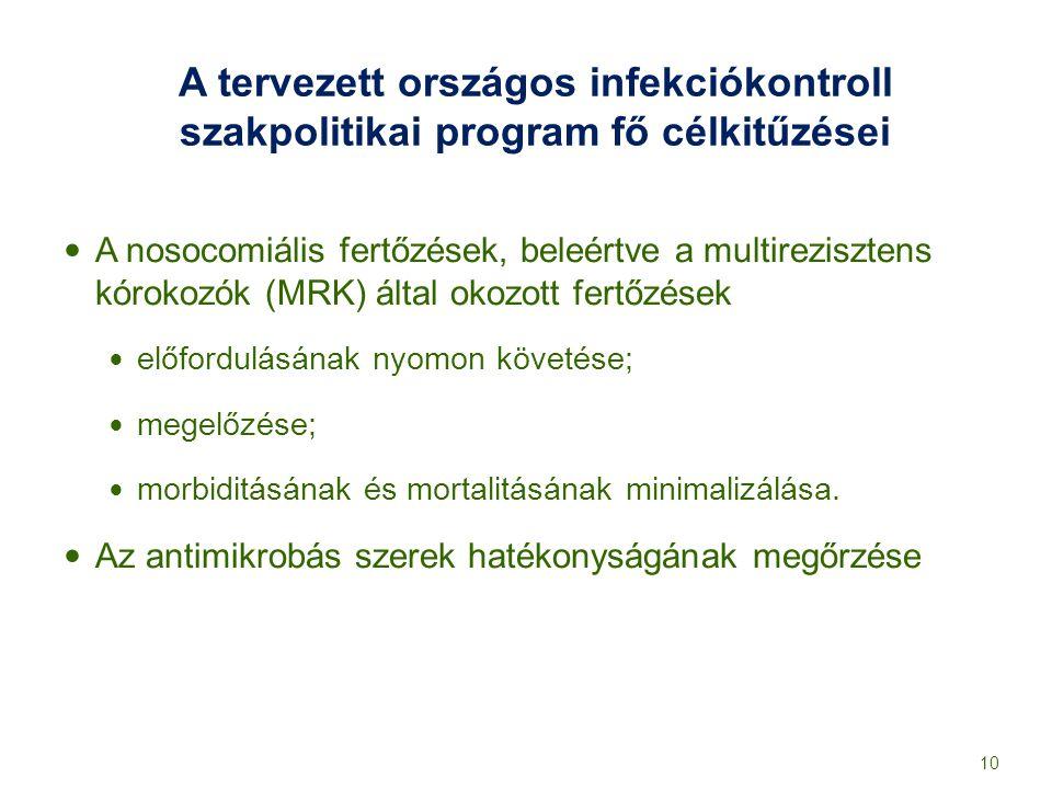 A tervezett országos infekciókontroll szakpolitikai program fő célkitűzései A nosocomiális fertőzések, beleértve a multirezisztens kórokozók (MRK) ált