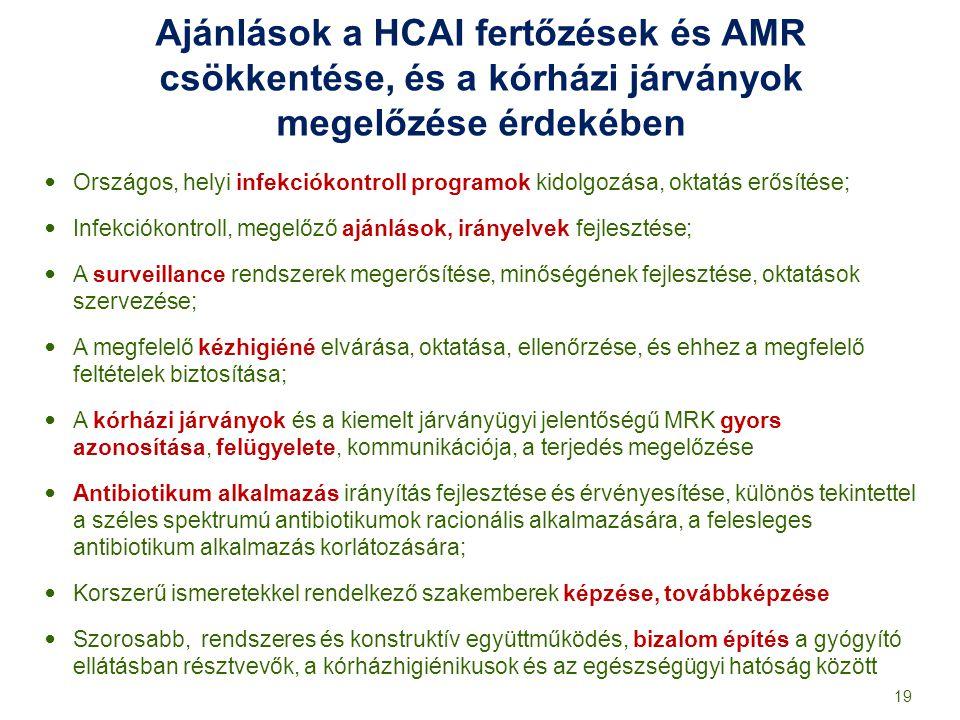 Ajánlások a HCAI fertőzések és AMR csökkentése, és a kórházi járványok megelőzése érdekében Országos, helyi infekciókontroll programok kidolgozása, ok