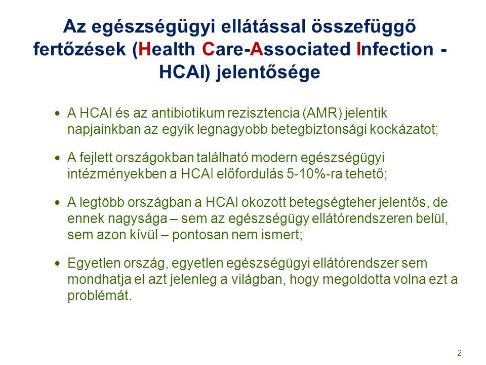 Az egészségügyi ellátással összefüggő fertőzések (Health Care-Associated Infection - HCAI) jelentősége A HCAI és az antibiotikum rezisztencia (AMR) je