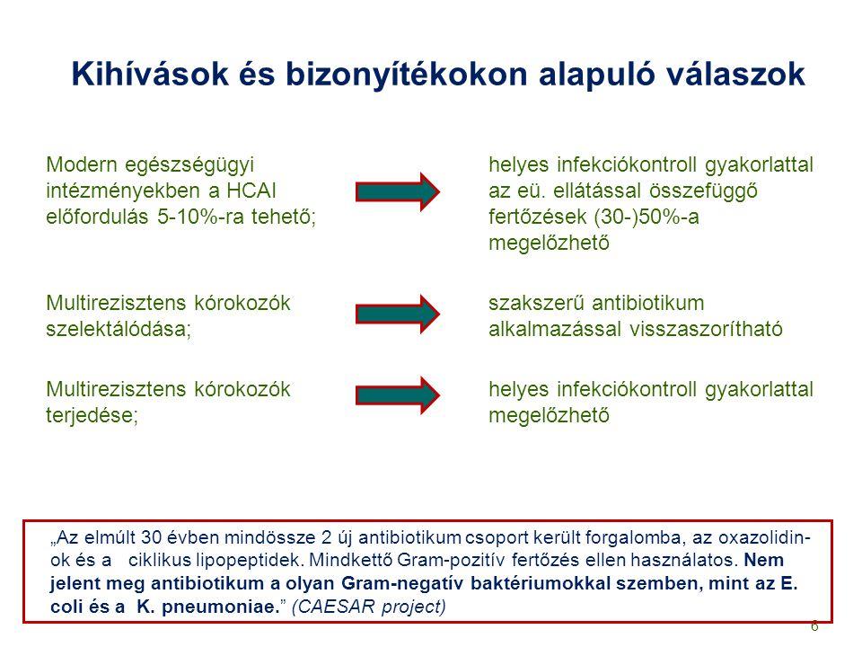 Az Európai Unió intézkedései – melyet a hazai jogi szabályozás és gyakorlat követ  2001: A Tanács 2002/77/EC Ajánlása az antimikrobiális szerek körültekintő alkalmazásáról a humán gyógyászatban  2009: A Tanács (2009/C 151/01) Ajánlása az egészségügyi ellátással összefüggő fertőzések megelőzését és leküzdését is magában foglaló betegbiztonságról  Felügyeleti szervek létrehozása illetve a meglévők megerősítése  1082/2013 EU Parlament és a Tanács Határozata a határokon átterjedő súlyos egészségügyi veszélyekről  előírja az egészségügyi ellátással összefüggő fertőzések, és az AMR monitorozását 7 Felügyeleti rendszer Eset alapú pl.