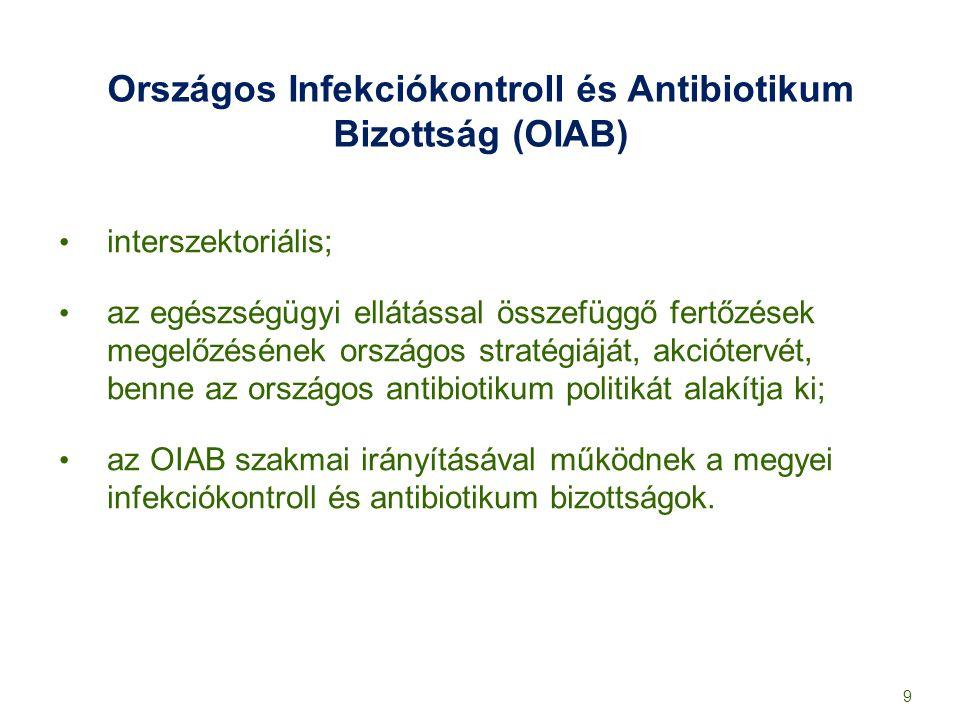 Országos Infekciókontroll és Antibiotikum Bizottság (OIAB) interszektoriális; az egészségügyi ellátással összefüggő fertőzések megelőzésének országos