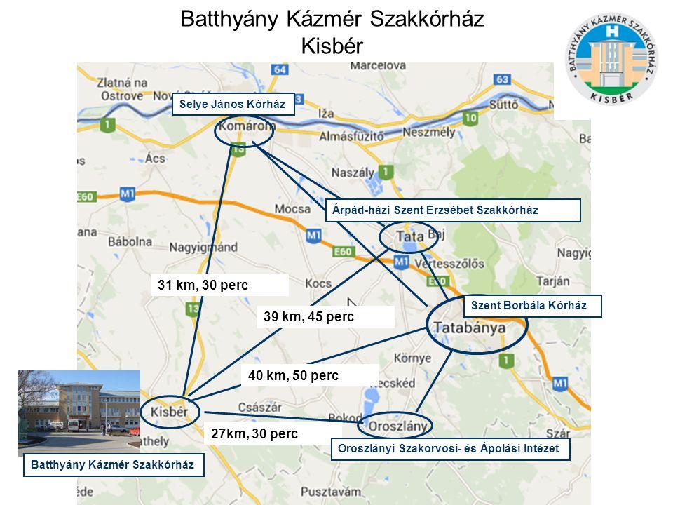 Batthyány Kázmér Szakkórház - 2013 június Kritikus működési területek, melyek jelentős kockázati tényezővel bírnak 1.Infrastrukturális adottság 2.Személyi-tárgyi feltételek 3.Szervezeti kultúra 4.Az intézmény gazdálkodása 5.Vezetői stílus