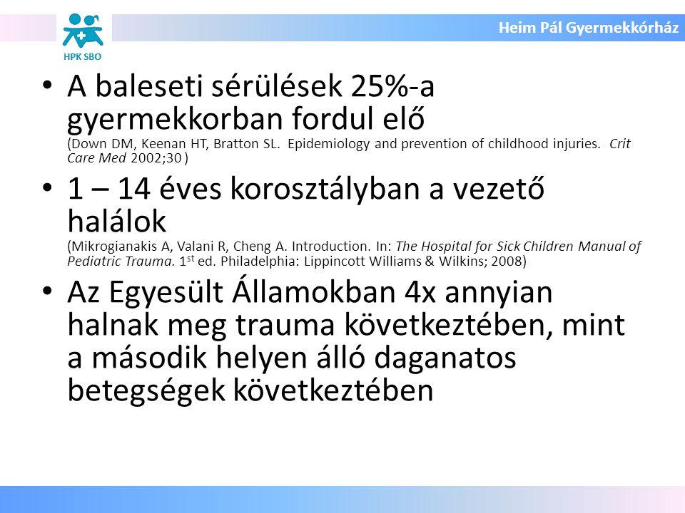 Heim Pál Gyermekkórház A baleseti sérülések 25%-a gyermekkorban fordul elő (Down DM, Keenan HT, Bratton SL. Epidemiology and prevention of childhood i