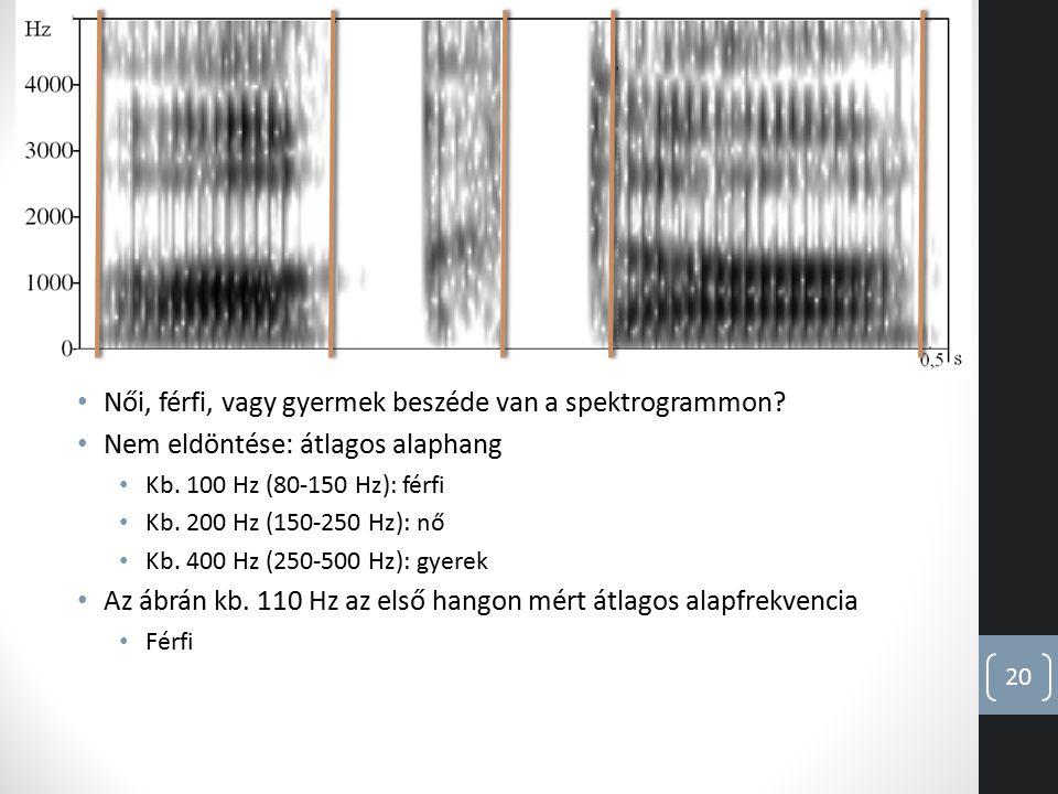 Női, férfi, vagy gyermek beszéde van a spektrogrammon? Nem eldöntése: átlagos alaphang Kb. 100 Hz (80-150 Hz): férfi Kb. 200 Hz (150-250 Hz): nő Kb. 4