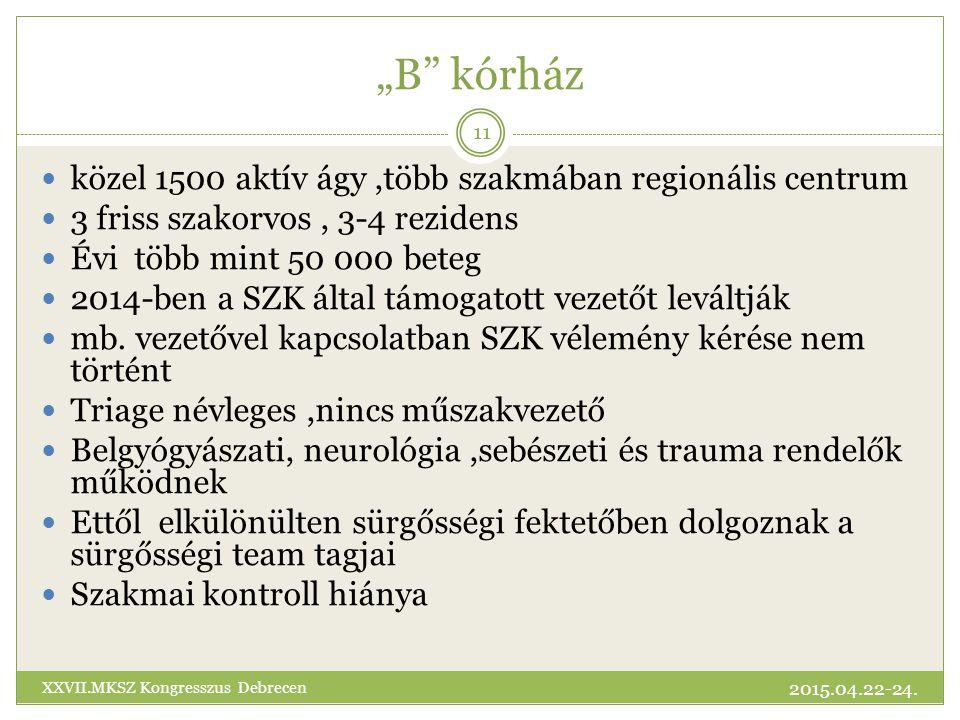 """""""B kórház közel 1500 aktív ágy,több szakmában regionális centrum 3 friss szakorvos, 3-4 rezidens Évi több mint 50 000 beteg 2014-ben a SZK által támogatott vezetőt leváltják mb."""