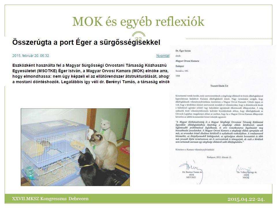 MOK és egyéb reflexiók 2015.04.22-24. 22 XXVII.MKSZ Kongresszus Debrecen