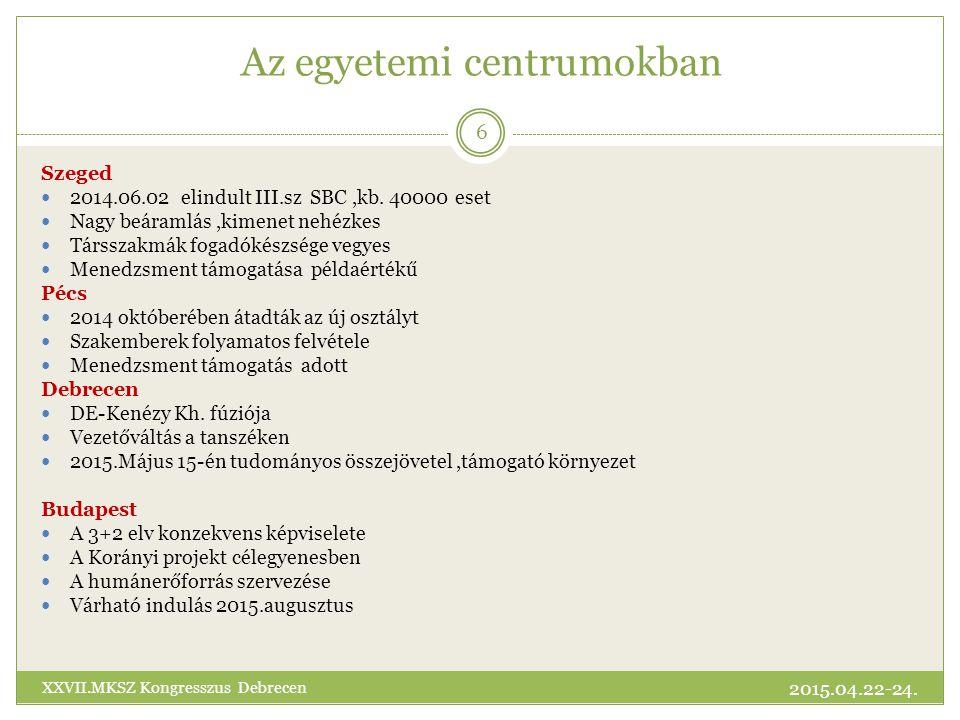 Az egyetemi centrumokban Szeged 2014.06.02 elindult III.sz SBC,kb.