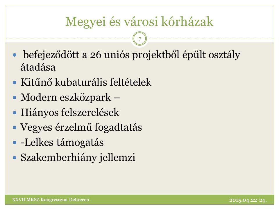 A sürgősségi szemlélet nem magyar ifjak hóbortja……… 6200 résztvevő,1000 prezentáció,4 napon át 1980-2015 2015.04.22-24.