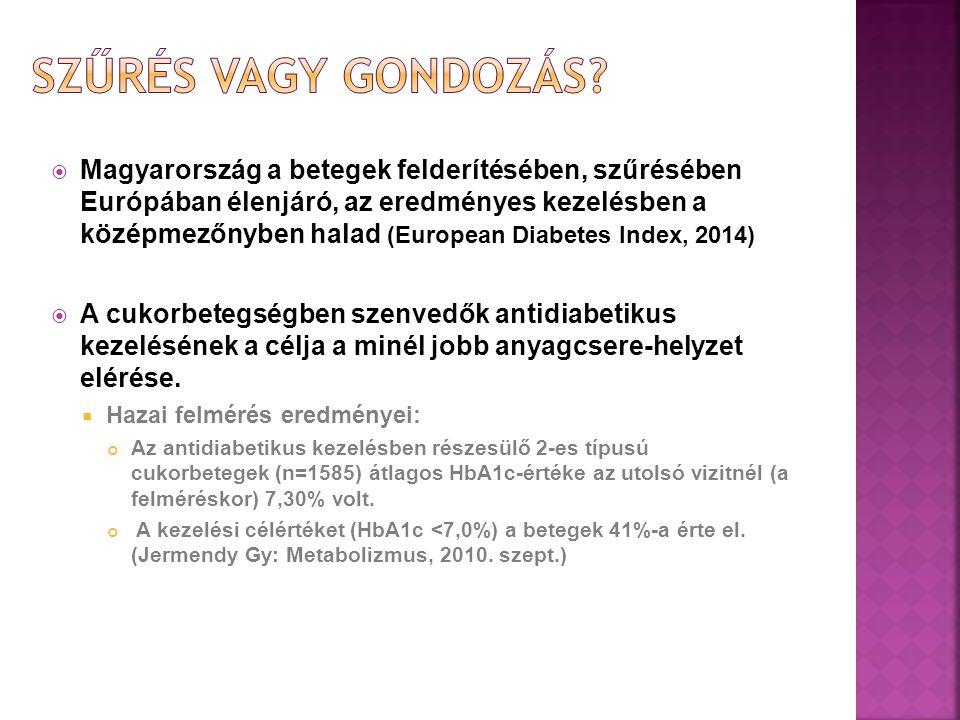  Magyarország a betegek felderítésében, szűrésében Európában élenjáró, az eredményes kezelésben a középmezőnyben halad (European Diabetes Index, 2014