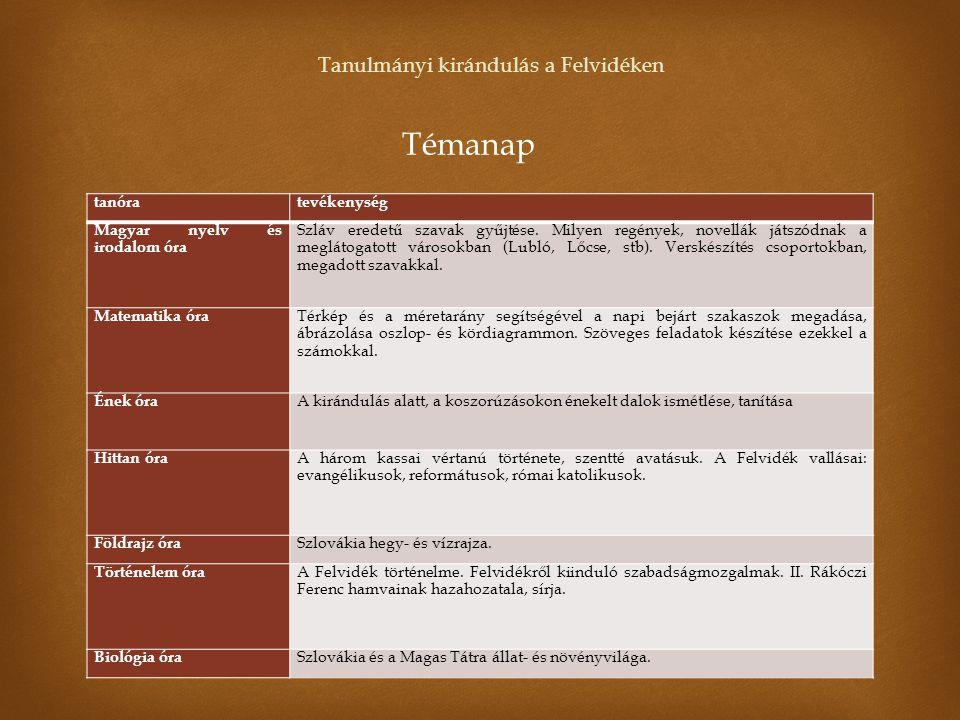 Tanulmányi kirándulás a Felvidéken Témanap tanóratevékenység Magyar nyelv és irodalom óra Szláv eredetű szavak gyűjtése. Milyen regények, novellák ját