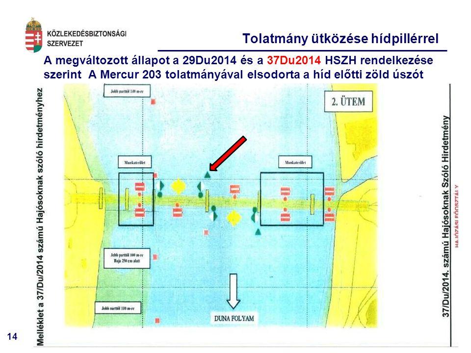 14 Tolatmány ütközése hídpillérrel A megváltozott állapot a 29Du2014 és a 37Du2014 HSZH rendelkezése szerint A Mercur 203 tolatmányával elsodorta a híd előtti zöld úszót