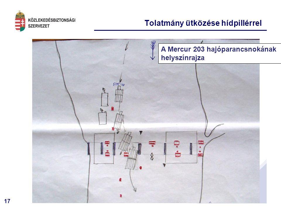 17 Tolatmány ütközése hídpillérrel A Mercur 203 hajóparancsnokának helyszínrajza