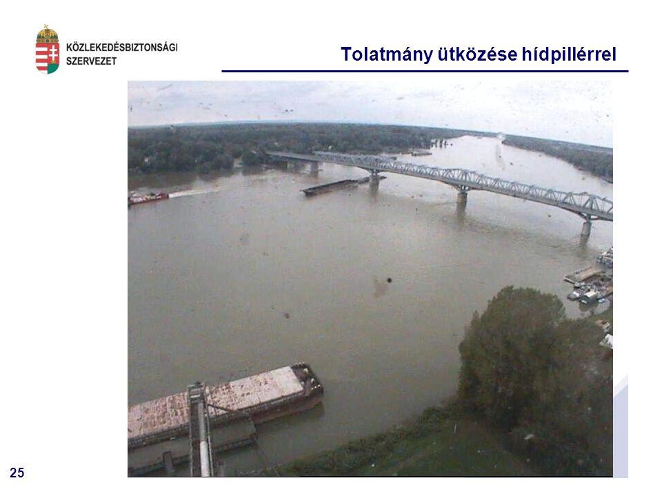 25 Tolatmány ütközése hídpillérrel