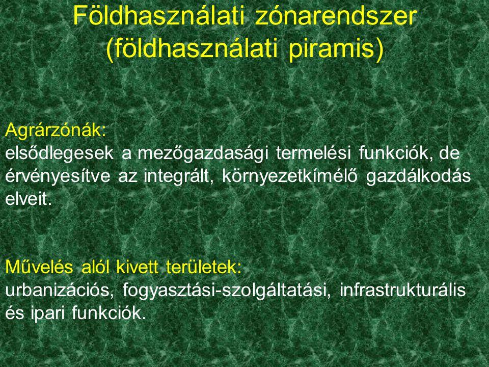 A zónarendszer első három kategóriája a támogatások (várható) célterülete.