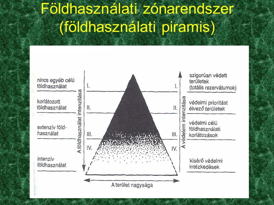 A stratégia célja, hogy a földhasználatot és a természetvédelmet integrálja, a táj adottságainak megfelelően határozza meg a használat és a védelem intenzitását, egymáshoz viszonyított arányát.