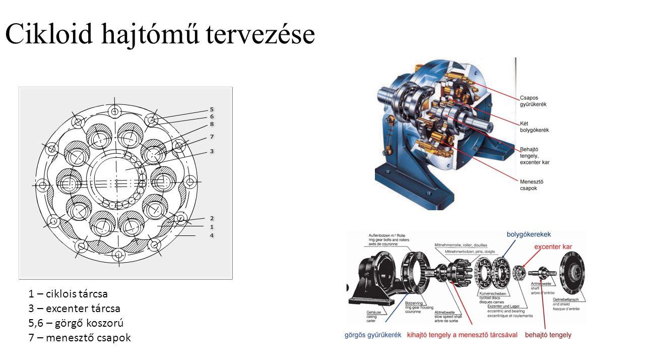 Cikloid hajtómű tervezése 1 – ciklois tárcsa 3 – excenter tárcsa 5,6 – görgő koszorú 7 – menesztő csapok