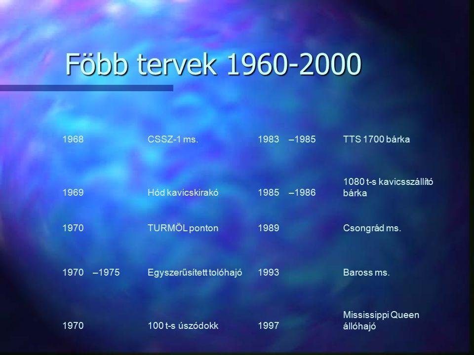 Föbb tervek 1960-2000 1968CSSZ-1 ms.1983–1985TTS 1700 bárka 1969Hód kavicskirakó1985–1986 1080 t-s kavicsszállító bárka 1970TURMÖL ponton1989Csongrád