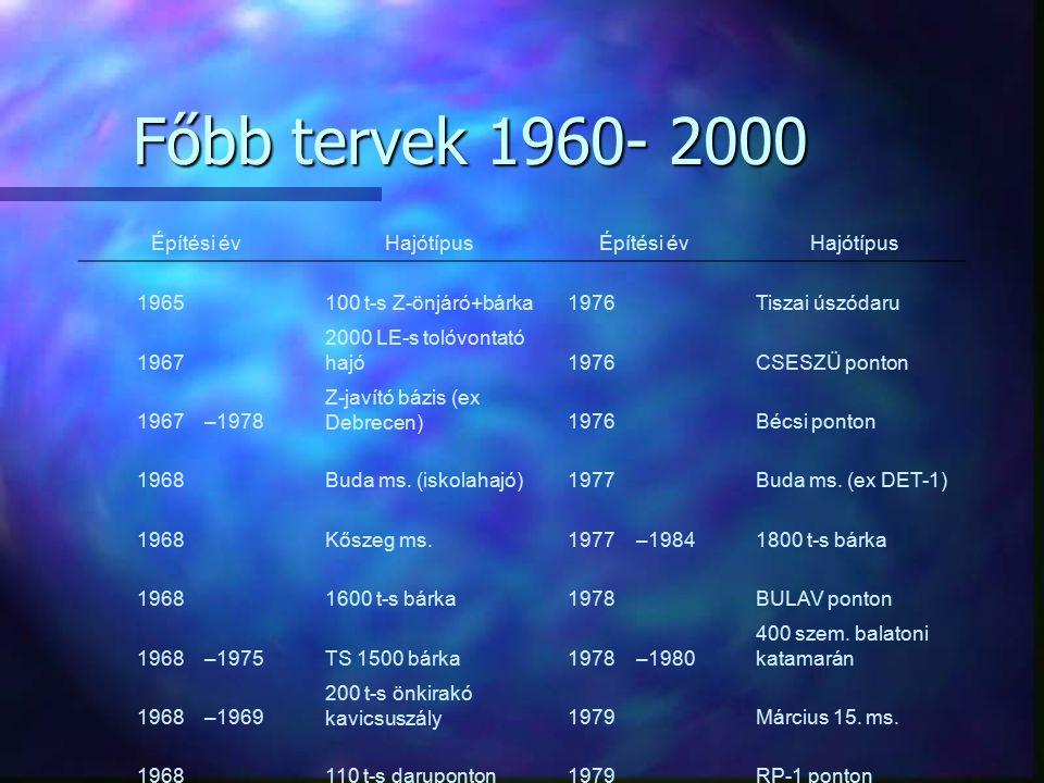 Föbb tervek 1960-2000 1968CSSZ-1 ms.1983–1985TTS 1700 bárka 1969Hód kavicskirakó1985–1986 1080 t-s kavicsszállító bárka 1970TURMÖL ponton1989Csongrád ms.