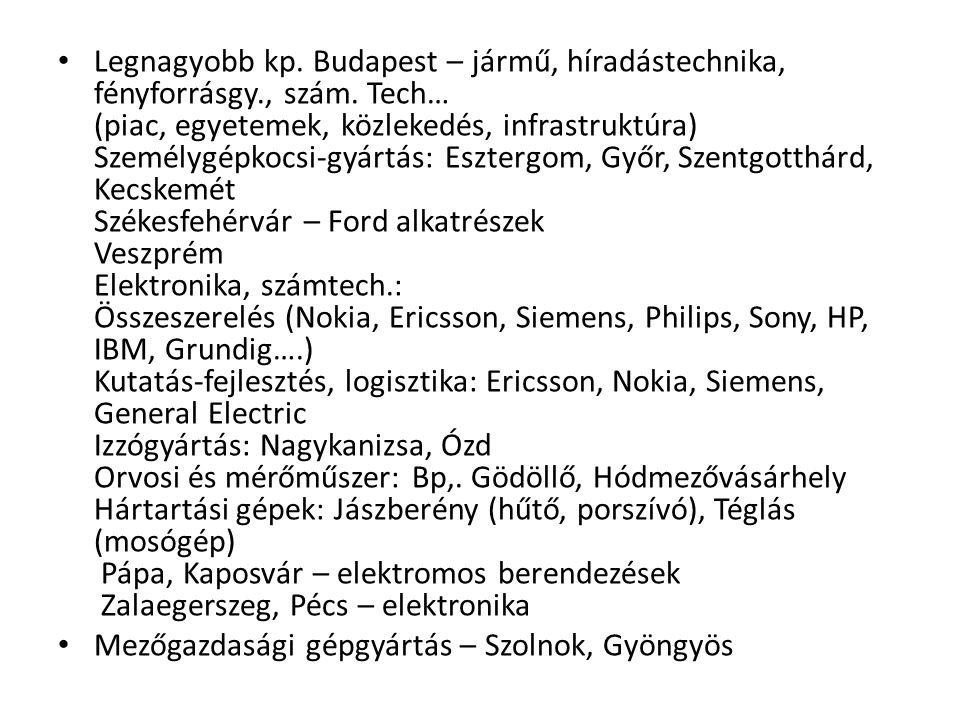 Legnagyobb kp. Budapest – jármű, híradástechnika, fényforrásgy., szám. Tech… (piac, egyetemek, közlekedés, infrastruktúra) Személygépkocsi-gyártás: Es