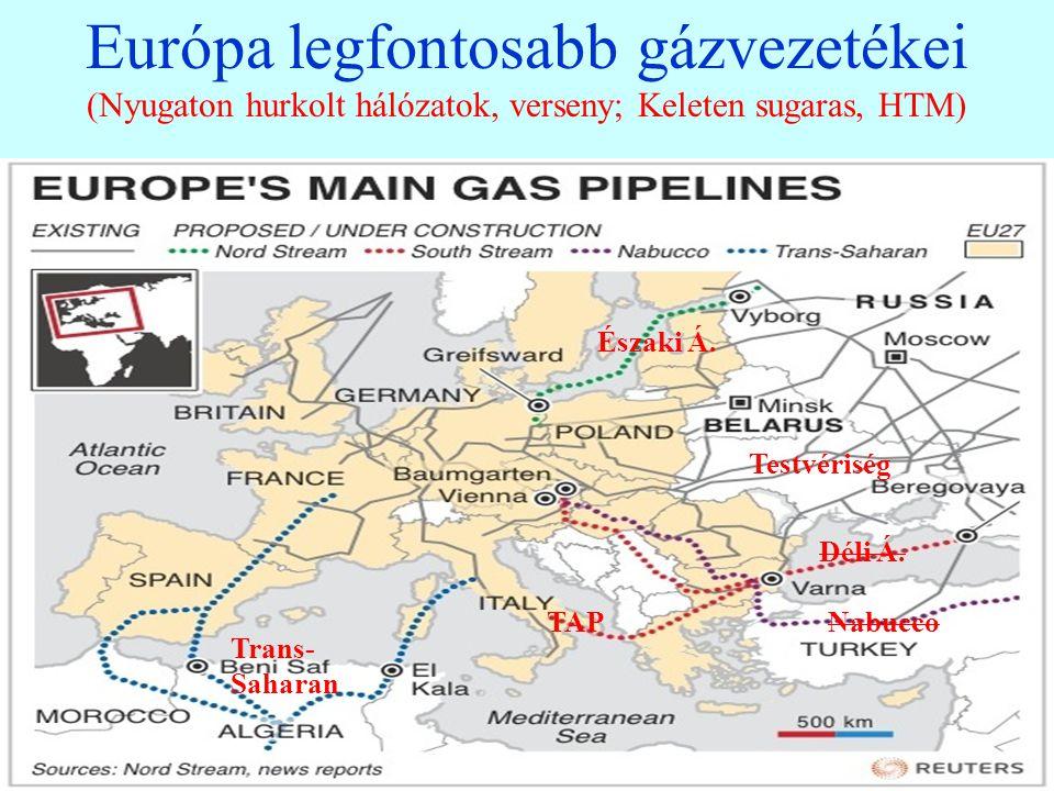 Európa gázellátása Gázimport források A földgáz kb.