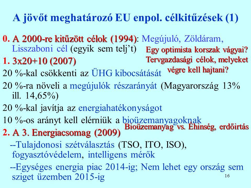 Az EU energiapolitikai jövőképe és célkitűzései 15