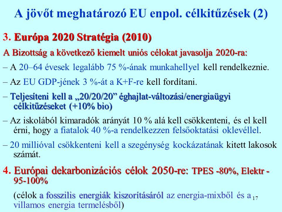 16 A jövőt meghatározó EU enpol. célkitűzések (1) A 2000-re kitűzött célok (1994) 0.
