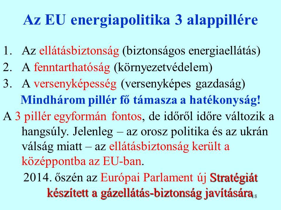 A jövőt meghatározó EU enpol. célkitűzések (2) Európa 2020 Stratégia (2010) 3.