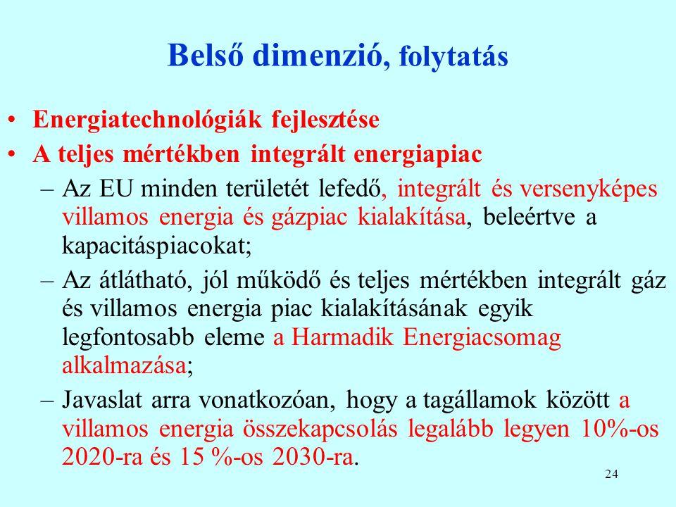 23 Belső dimenzió Az energiaigény mérséklése –Az energiaigények energiahatékonyság általi mérséklése háromszorosan fontos, mivel pozitívan hat az EU energiabiztonságára, versenyképességére és fenntartható fejlődésére; –Az épületek energiaigénye kb.