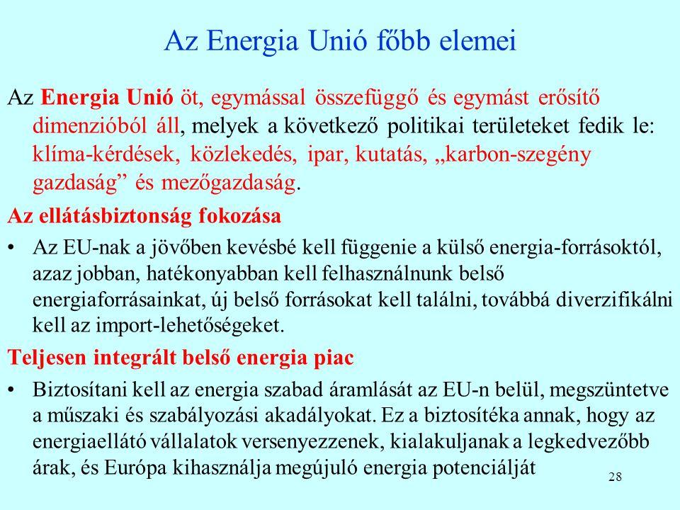 27 Egy új kezdeményezés Az európai energetikai unió Az energetikai unió új koncepciója most van kialakulóban, még tisztázásra és fejlesztésre szorul.