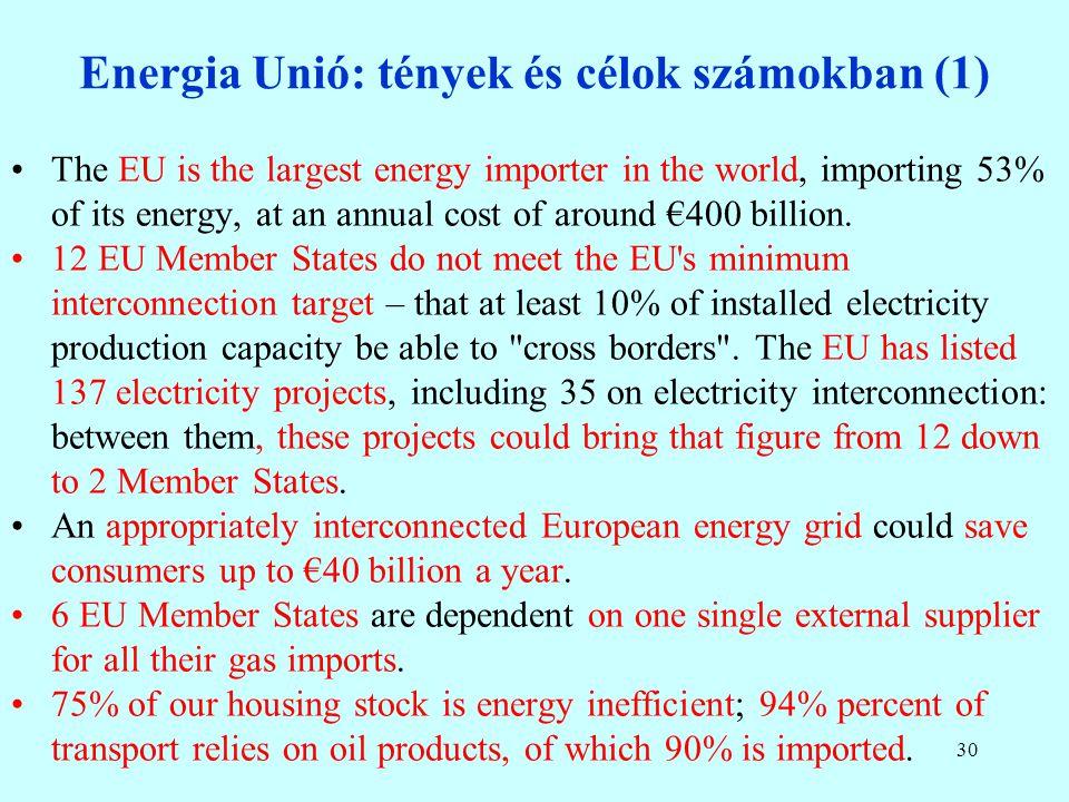Az Energia Unió főbb elemei, folytatás Energiahatékonyság A kisebb energiafogyasztás kisebb légszennyezést továbbá a hazai készletek nagyobb kíméletét jelenti, és így csökkenti az energia- importot.
