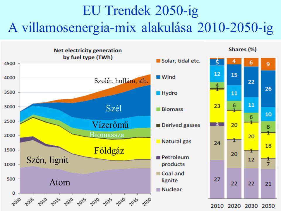 További Uniós célok Közös uniós olaj- és gázvásárlás, egy közös tárgyalóval.