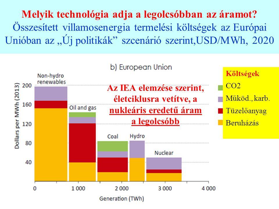 35 Mi az ára a megújulók fejlesztésének.