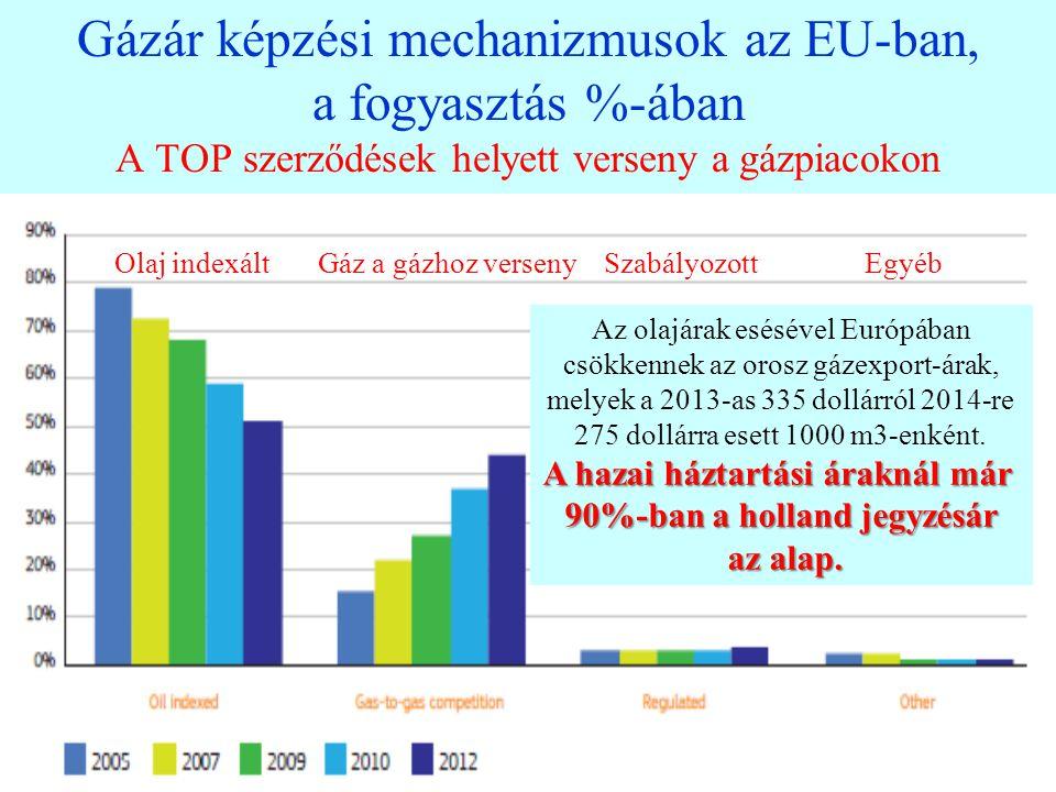 Néhány aktuális energetikai kérdés az EU-ban 37
