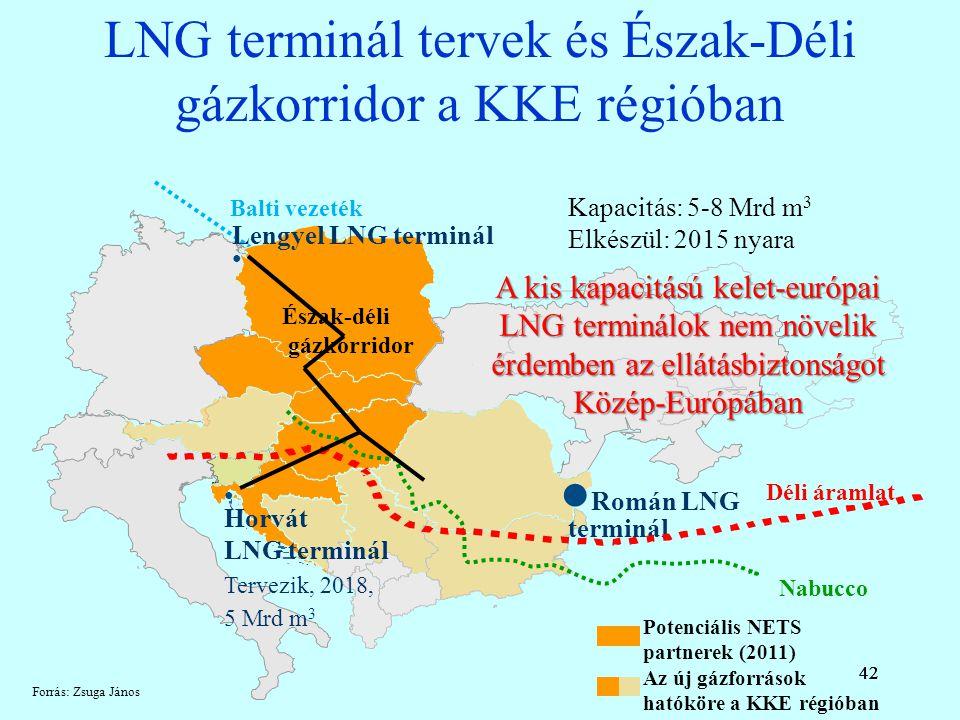 41 Kiváltja-e az amerikai LNG az orosz gázt.