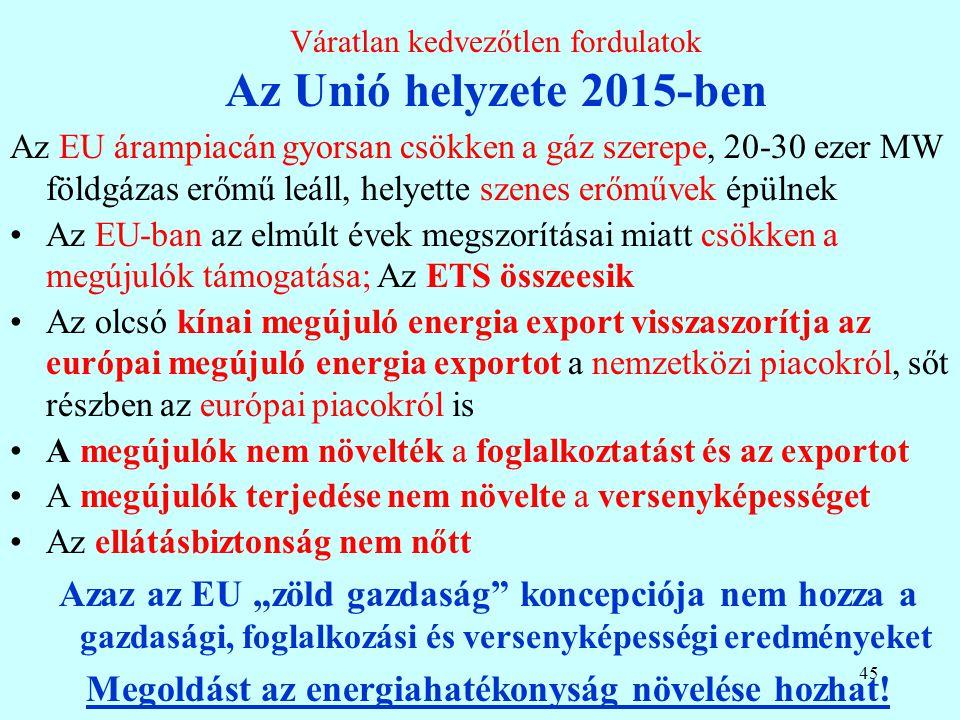 44 Váratlan kedvezőtlen fordulatok Az Unió helyzete 2014-ben 2008-2009-ben pénzügyi és gazdasági világválság Stagnálás, recesszió, magas eladósodottság és munkanélküliség az EU-ban, M.o.-on 7%-os visszaesés.