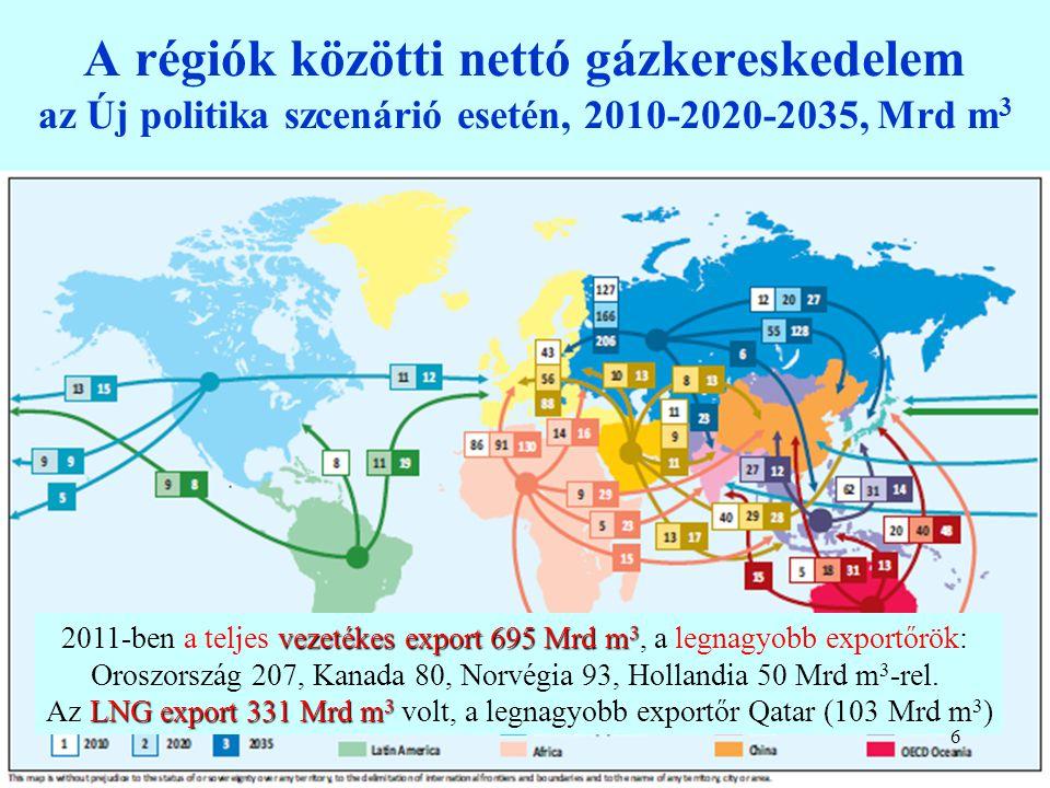 16 A jövőt meghatározó EU enpol.célkitűzések (1) A 2000-re kitűzött célok (1994) 0.