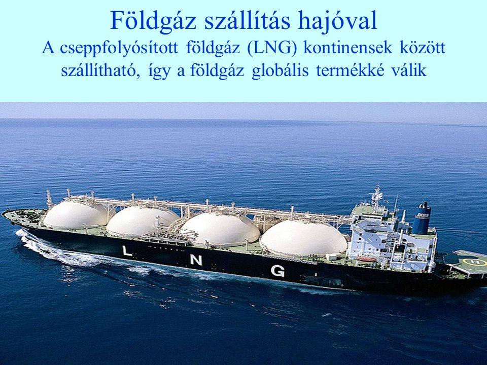 A régiók közötti nettó gázkereskedelem az Új politika szcenárió esetén, 2010-2020-2035, Mrd m 3 vezetékes export 695 Mrd m 3 2011-ben a teljes vezetékes export 695 Mrd m 3, a legnagyobb exportőrök: Oroszország 207, Kanada 80, Norvégia 93, Hollandia 50 Mrd m 3 -rel.
