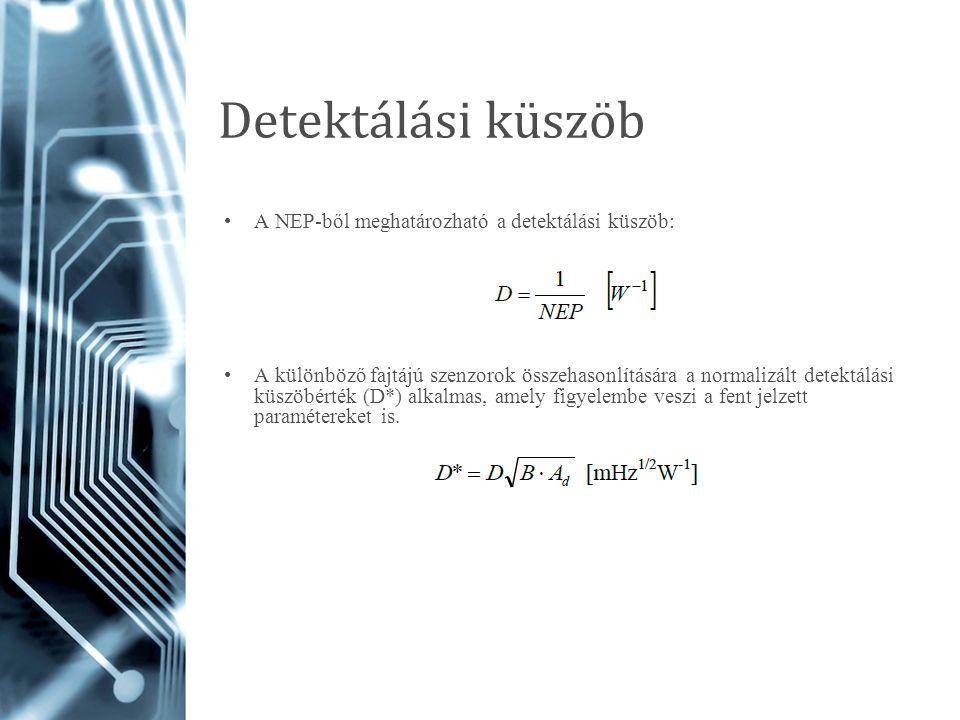 Detektálási küszöb A NEP-ből meghatározható a detektálási küszöb: A különböző fajtájú szenzorok összehasonlítására a normalizált detektálási küszöbért