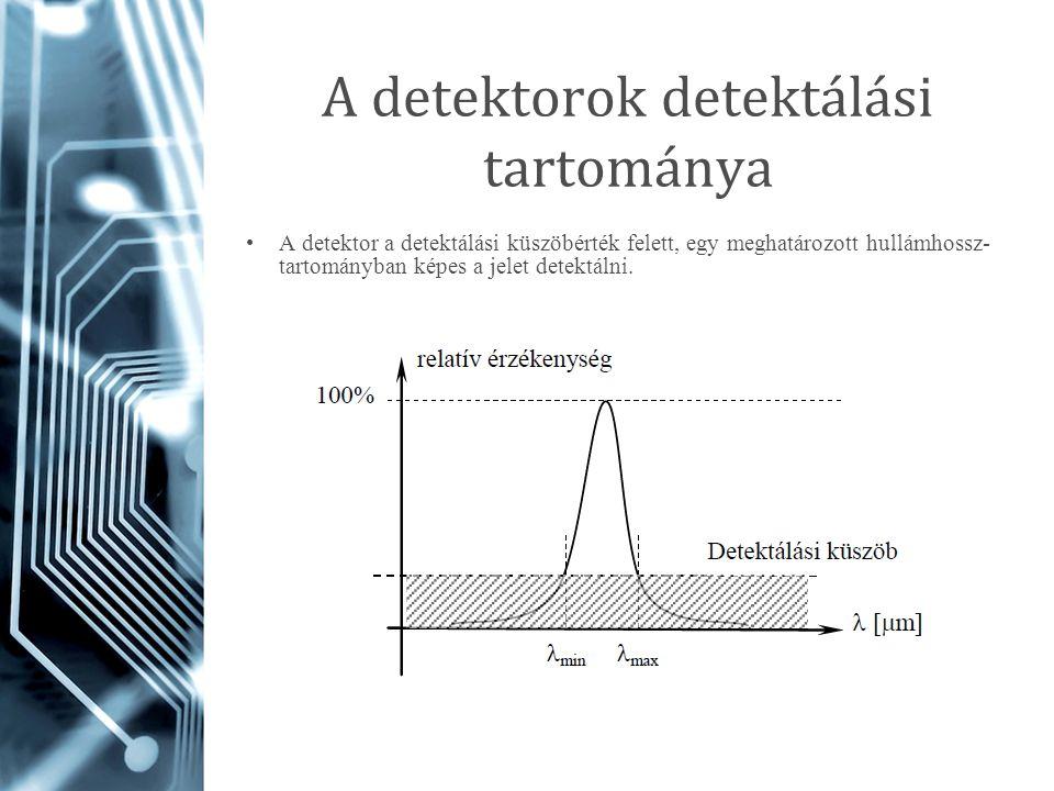 A detektorok detektálási tartománya A detektor a detektálási küszöbérték felett, egy meghatározott hullámhossz- tartományban képes a jelet detektálni.