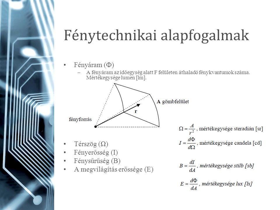 Fénytechnikai alapfogalmak Fényáram (Ф) –A fényáram az időegység alatt F felületen áthaladó fénykvantumok száma. Mértékegysége lumen [lm]. Térszög (Ω)
