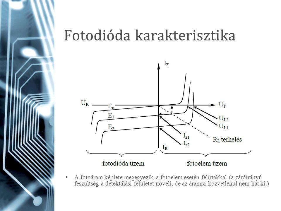 Fotodióda karakterisztika A fotoáram képlete megegyezik a fotoelem esetén felírtakkal (a záróirányú feszültség a detektálási felületet növeli, de az á