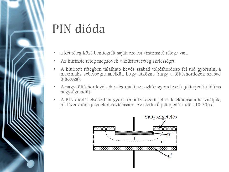PIN dióda a két réteg közé beintegrált sajátvezetési (intrinsic) rétege van. Az intrinsic réteg megnöveli a kiürített réteg szélességét. A kiürített r