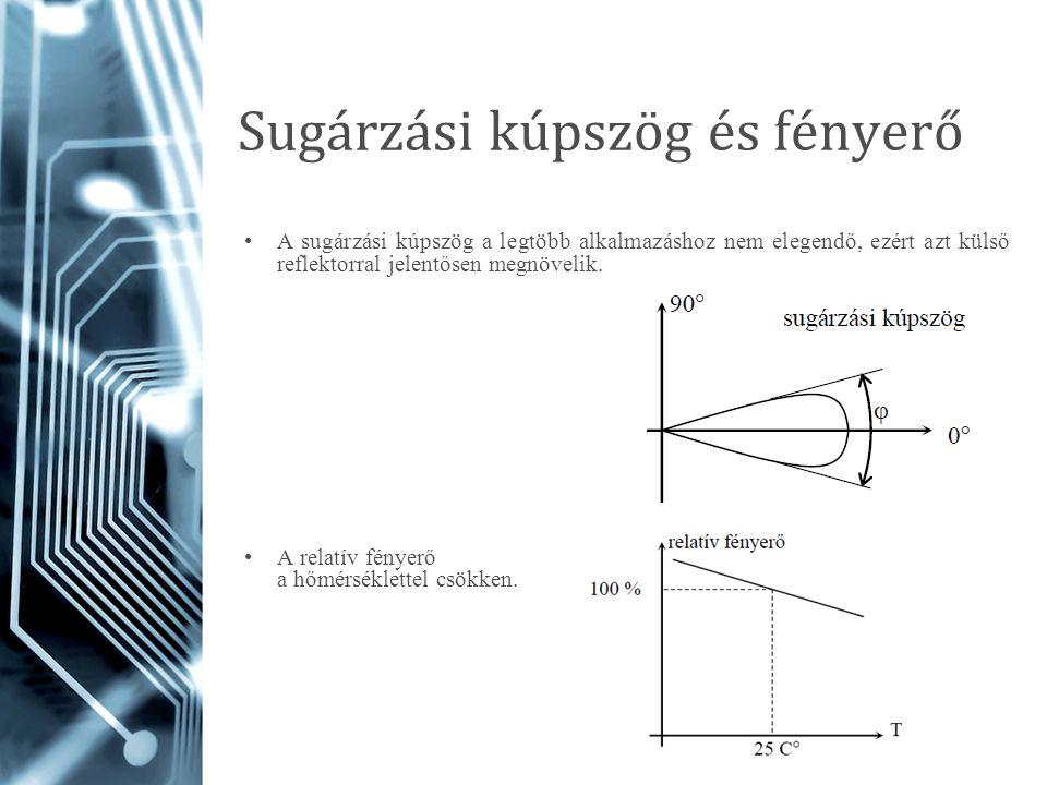 Sugárzási kúpszög és fényerő A sugárzási kúpszög a legtöbb alkalmazáshoz nem elegendő, ezért azt külső reflektorral jelentősen megnövelik. A relatív f