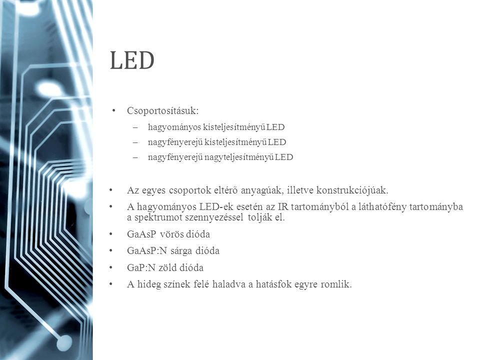 LED Csoportosításuk: –hagyományos kisteljesítményű LED –nagyfényerejű kisteljesítményű LED –nagyfényerejű nagyteljesítményű LED Az egyes csoportok elt