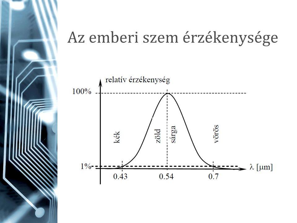 Felhasználási területek Nagy érzékelési felületeket, de dinamikus viselkedést nem igénylő alkalmazások pl.: – fényerő, –alkonykapcsolók, –magasabb hőmérsékletek érzékelése, –összsugárzás-mérők, –stb.